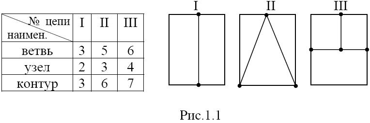 Как найти узлы в схеме
